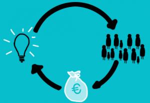 Volksbank goes social: Viele Schaffen mehr